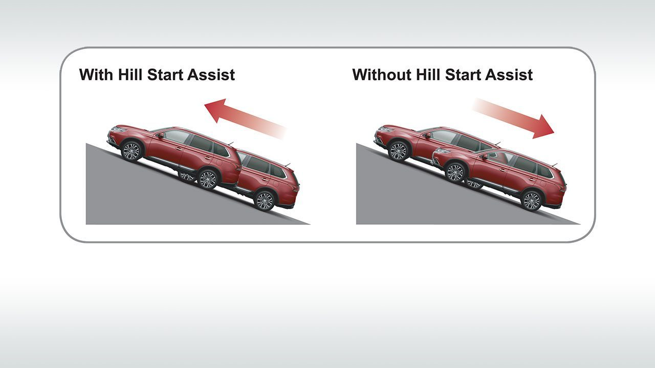 HAS – Hill Start Assists