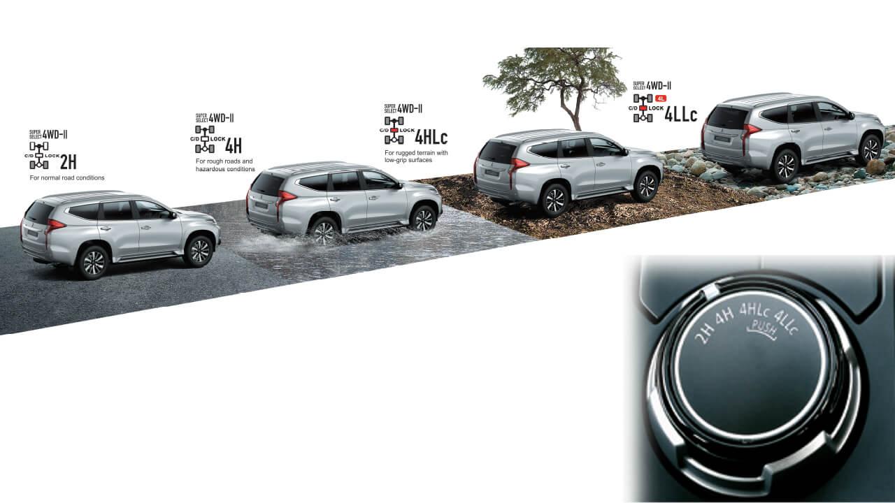 Truyền động 2 cầu Super Select 4WD-II