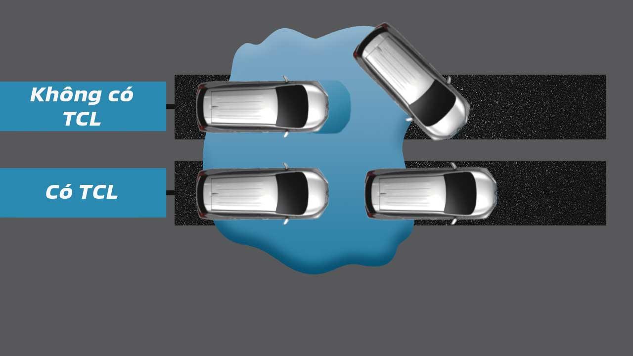 Hệ thống kiểm soát lực kéo (TCL)