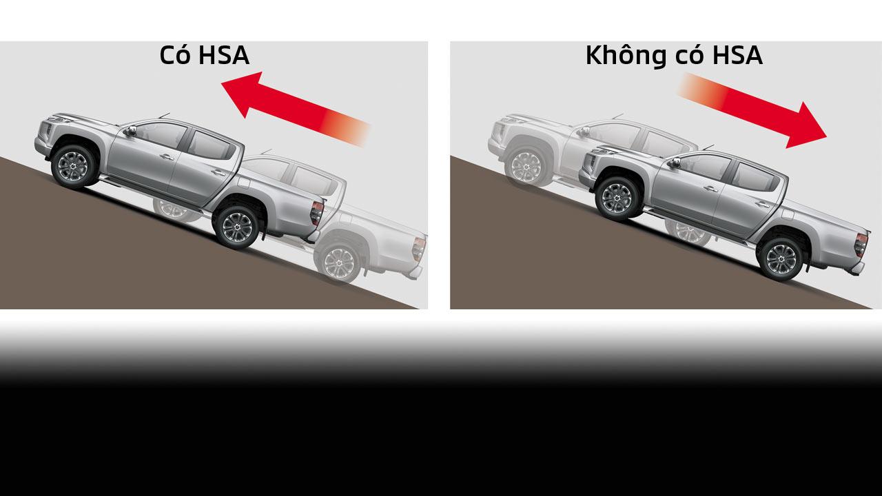 Hệ thống khởi hành ngang dốc (HSA)
