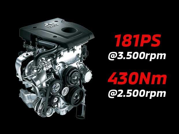 2.4L DIESEL MIVEC ENGINE