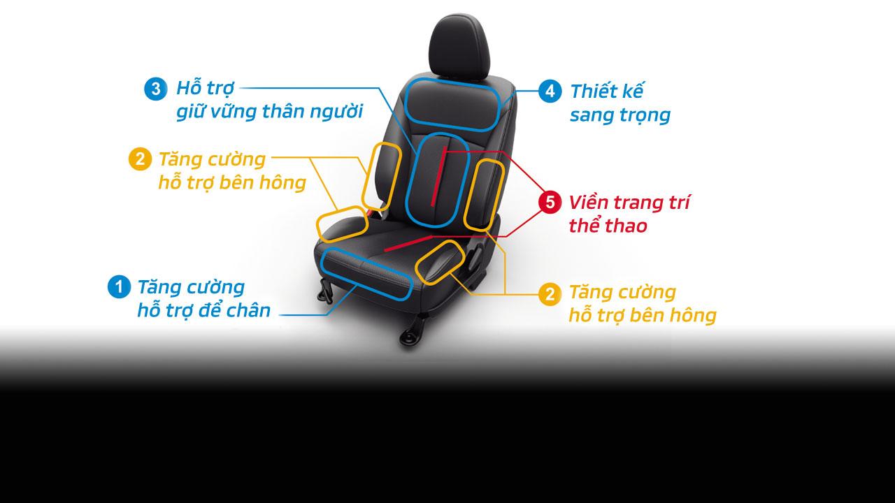Thiết kế J-Line giúp Triton tăng thêm độ thoải mái cho người dùng