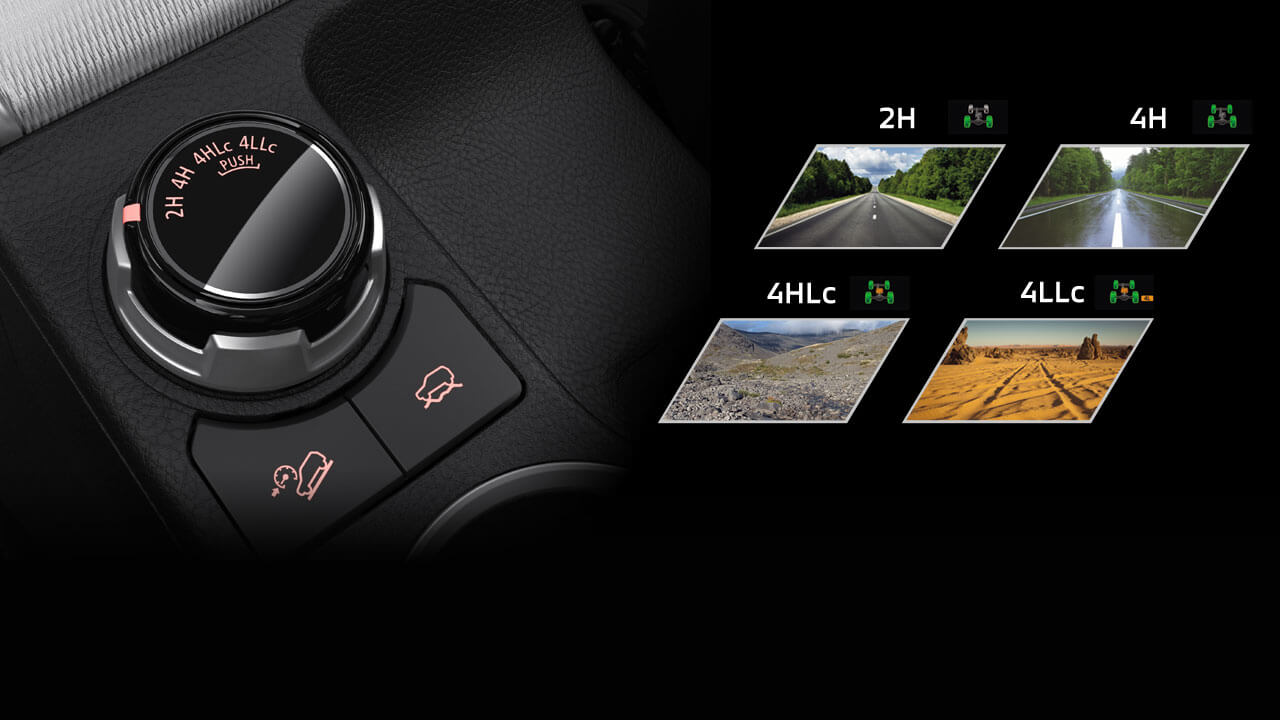 Hệ thống gài cầu Super Select 4WD-II