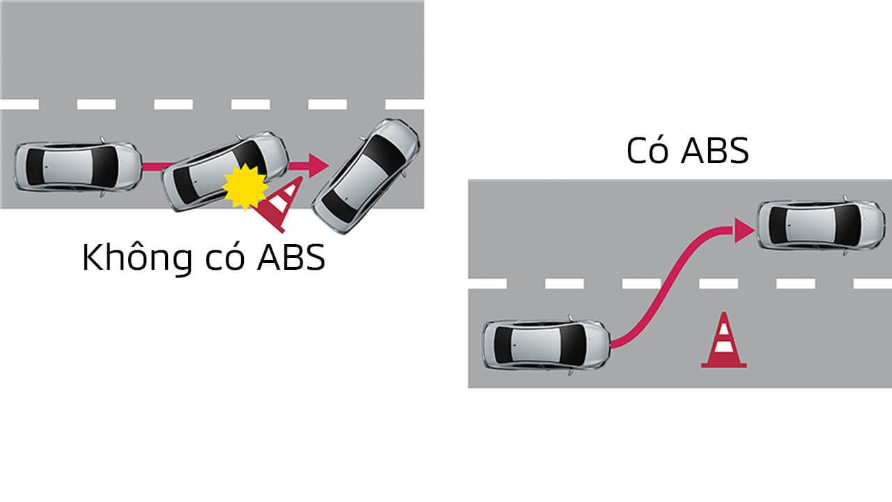 Hệ thống phanh chống bó cứng phanh ABS