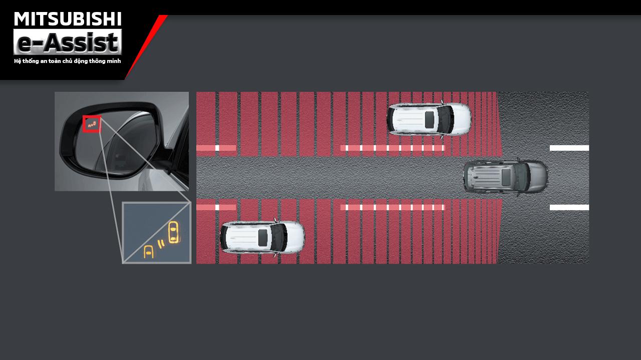 Hệ thống cảnh báo điểm mù (BSW) và Hỗ trợ chuyển làn (LCA)