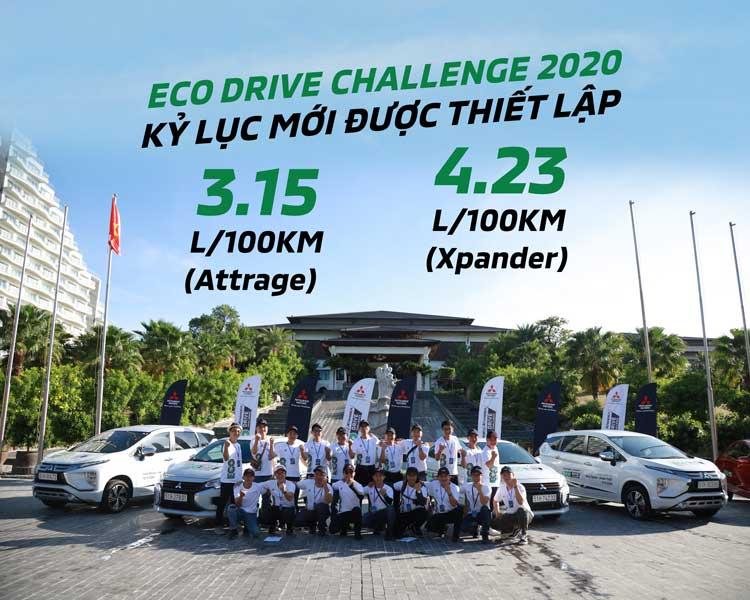 KỶ LỤC TIẾT KIỆM NHIÊN LIỆU MỚI CHÍNH THỨC ĐƯỢC XÁC LẬP – ECO DRIVE CHALLENGE 2020