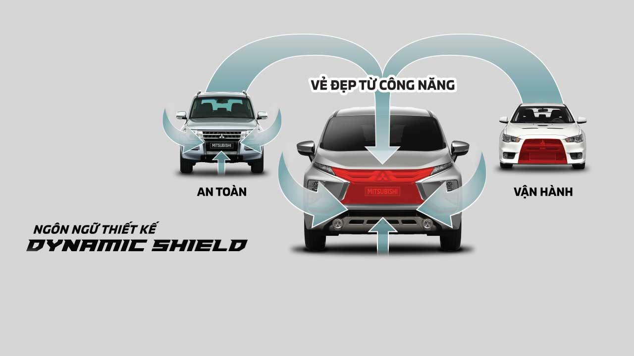 Thiết kế Dynamic Shield hiện đại